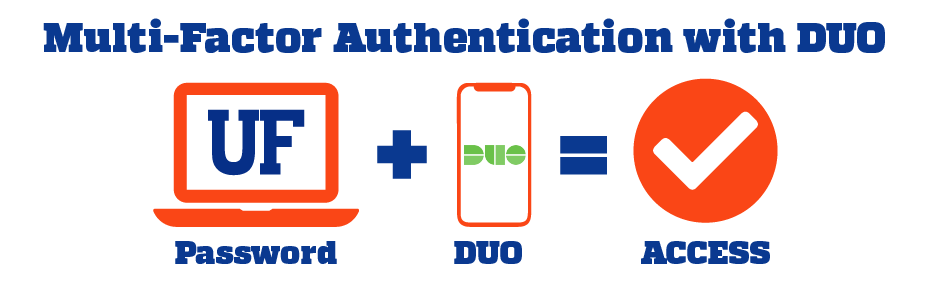 Multi-Factor Authentication with DUO: Password + Duo = Access